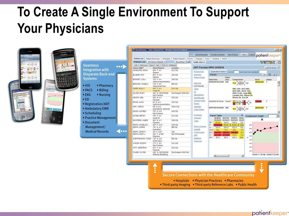 To Create A Single Environment To Support Your Physicians