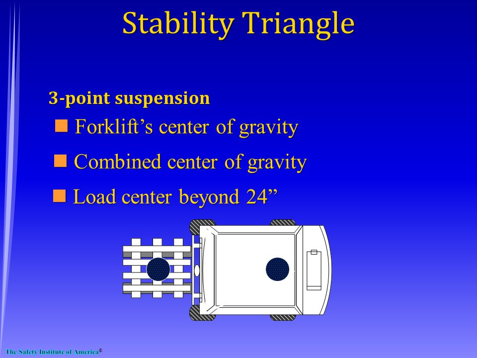 Stability Triangle 3-point suspension Forklifts center of gravity Forklifts center of gravity Combined center of gravity Combined center of gravity Load center beyond 24 Load center beyond 24