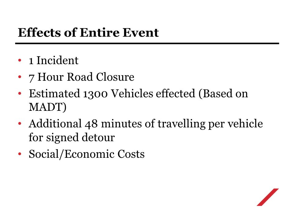 1 Incident 7 Hour Road Closure Estimated 1300 Vehicles effected (Based on MADT) Additional 48 minutes of travelling per vehicle for signed detour Social/Economic Costs Effects of Entire Event