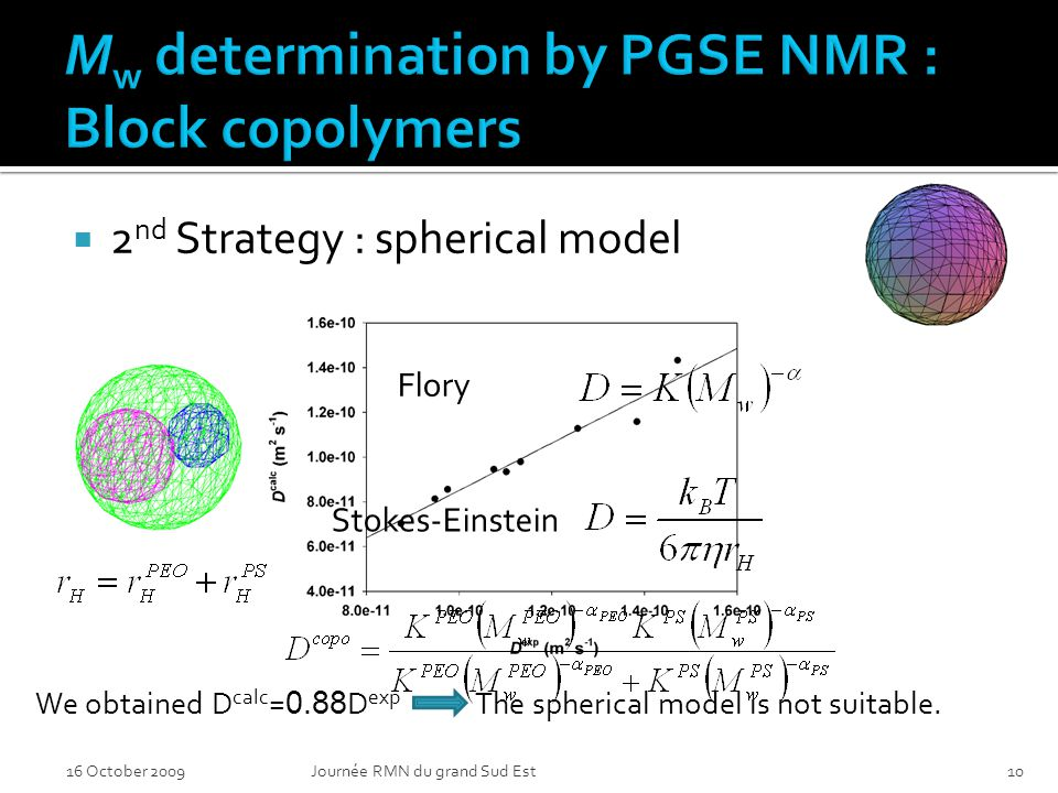 2 nd Strategy : spherical model 16 October 2009Journée RMN du grand Sud Est10 We obtained D calc = 0.88 D exp The spherical model is not suitable.