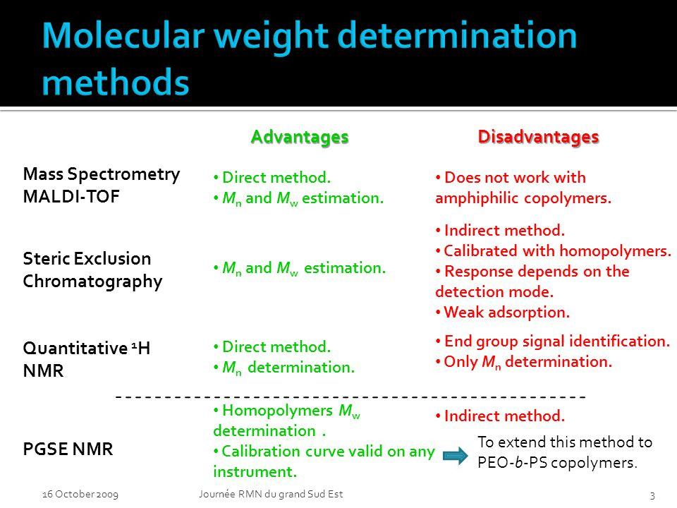 16 October 2009Journée RMN du grand Sud Est3 AdvantagesDisadvantages Mass Spectrometry MALDI-TOF Direct method.