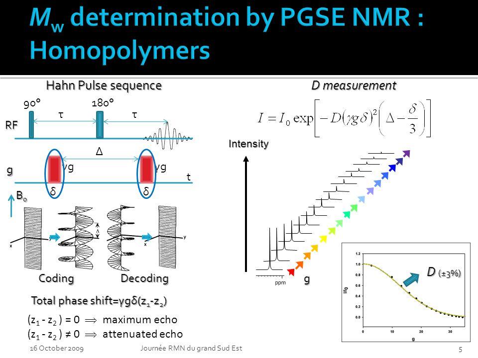 16 October 2009Journée RMN du grand Sud Est5 à gradients de champ pulsés Hahn Pulse sequence RF g 90° 180° δ γgγg δ γgγg t τ τ B0B0B0B0 Δ CodingDecoding Total phase shift=γgδ(z 1 -z 2 ) (z 1 - z 2 ) = 0 maximum echo (z 1 - z 2 ) 0 attenuated echo D measurement Intensityg D (±3%)