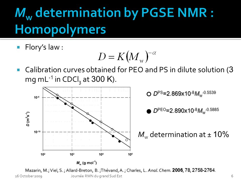 D PS =2.869x10 -8 M w -0.5539 D PEO =2.890x10 -8 M w -0.5885 Florys law : Calibration curves obtained for PEO and PS in dilute solution ( 3 mg mL - 1 in CDCl 3 at 300 K ).