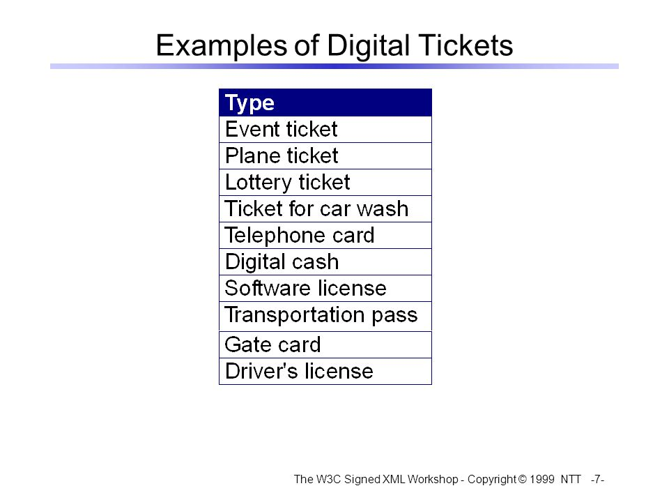 The W3C Signed XML Workshop - Copyright © 1999 NTT -7- Examples of Digital Tickets