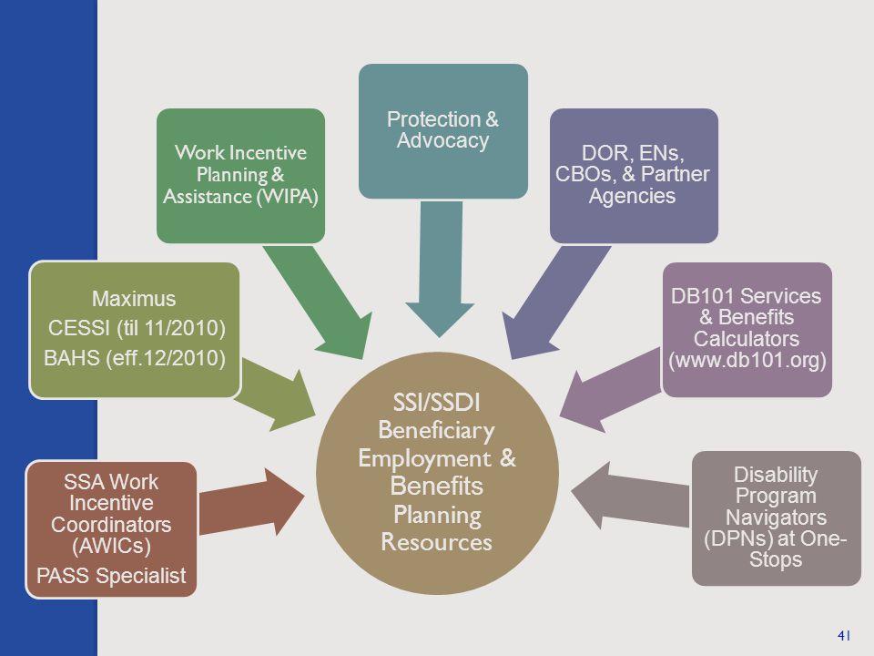 41 SSI/SSDI Beneficiary Employment & Benefits Planning Resources SSA Work Incentive Coordinators (AWICs) PASS Specialist Maximus CESSI (til 11/2010) BAHS (eff.12/2010) Work Incentive Planning & Assistance (WIPA) Protection & Advocacy DOR, ENs, CBOs, & Partner Agencies DB101 Services & Benefits Calculators (www.db101.org) Disability Program Navigators (DPNs) at One- Stops