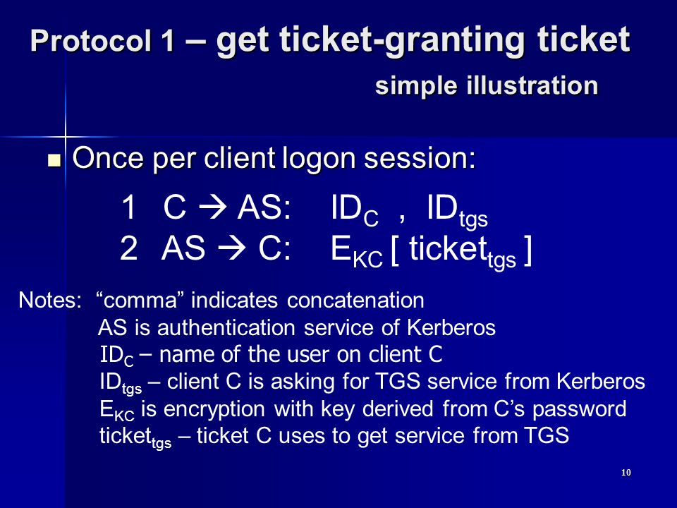 10 Protocol 1 – get ticket-granting ticket simple illustration Once per client logon session: Once per client logon session: 1 C AS: ID C, ID tgs 2 AS