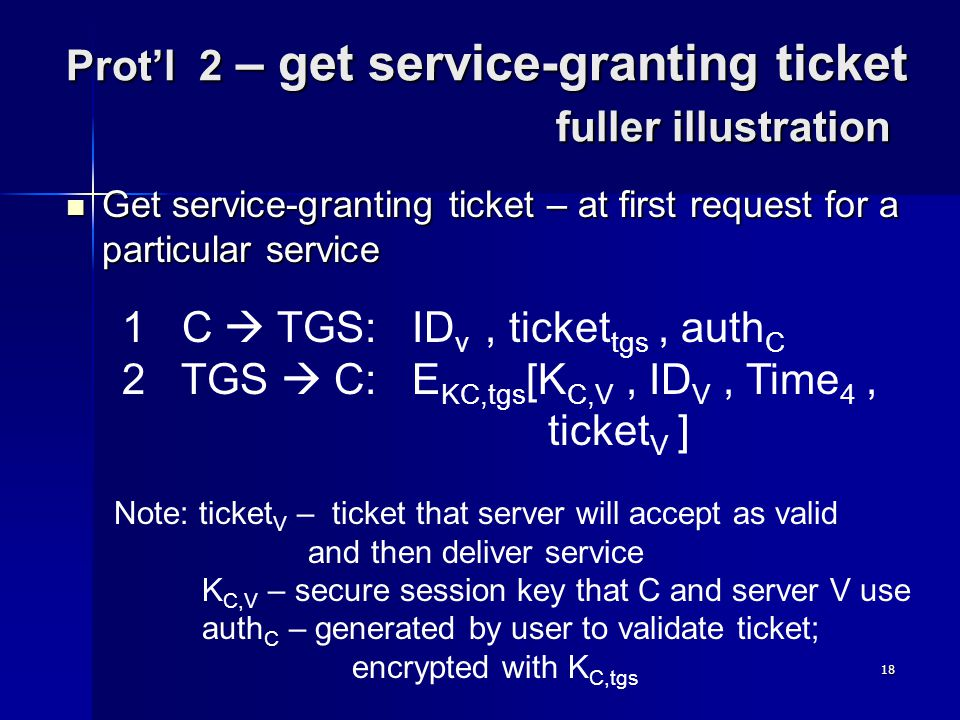 18 Protl 2 – get service-granting ticket fuller illustration Get service-granting ticket – at first request for a particular service Get service-granting ticket – at first request for a particular service 1 C TGS: ID v, ticket tgs, auth C 2 TGS C: E KC,tgs [K C,V, ID V, Time 4, ticket V ] Note: ticket V – ticket that server will accept as valid and then deliver service K C,V – secure session key that C and server V use auth C – generated by user to validate ticket; encrypted with K C,tgs