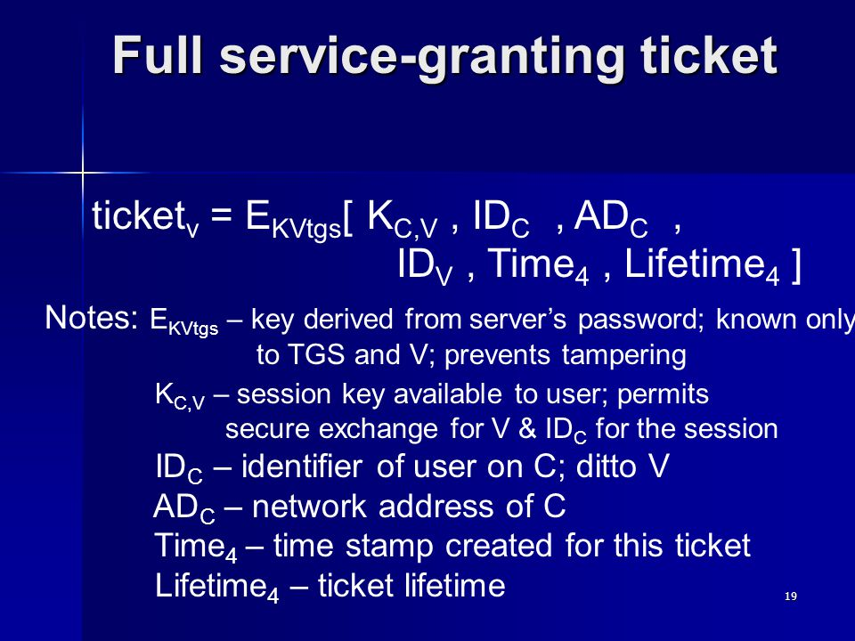 19 Full service-granting ticket ticket v = E KVtgs [ K C,V, ID C, AD C, ID V, Time 4, Lifetime 4 ] Notes: E KVtgs – key derived from servers password;