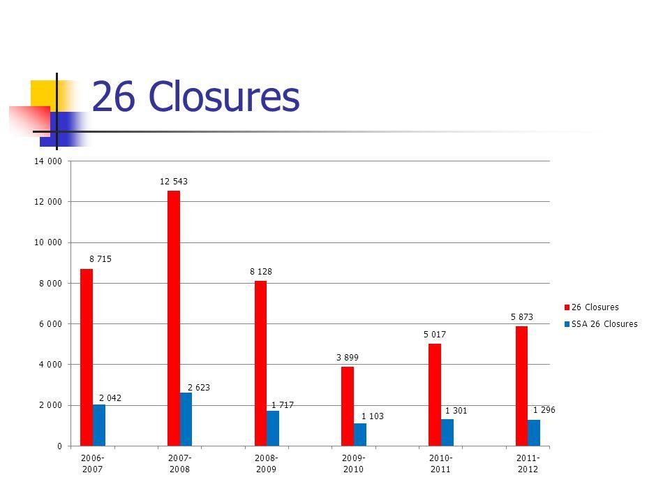 26 Closures