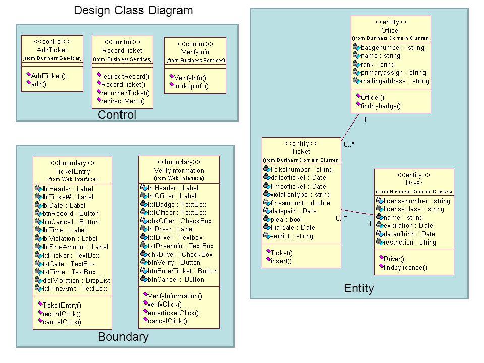 Design Class Diagram Control Boundary Entity
