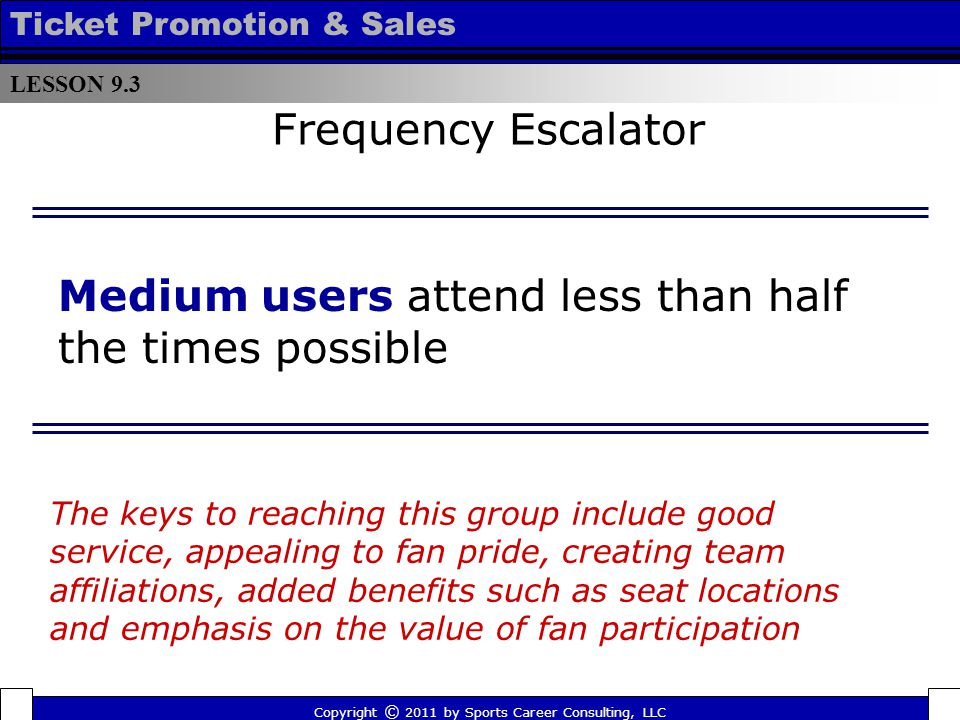 Medium users attend less than half the times possible Copyright © 2011 by Sports Career Consulting, LLC The keys to reaching this group include good s