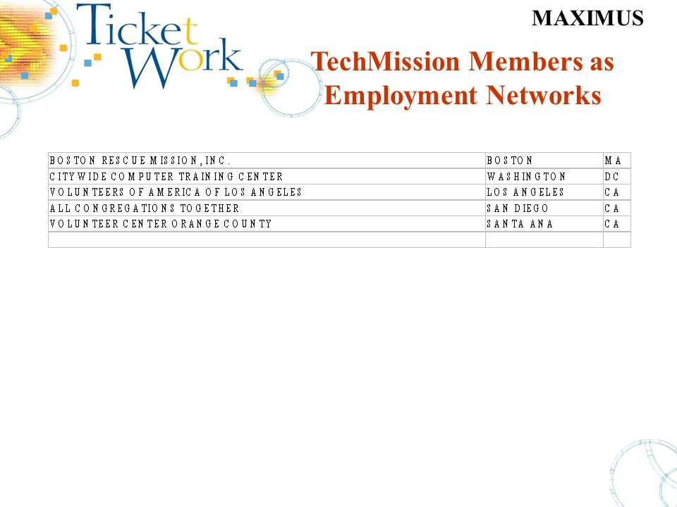 MAXIMUS TechMission Members as Employment Networks TechMission Members as Employment Networks