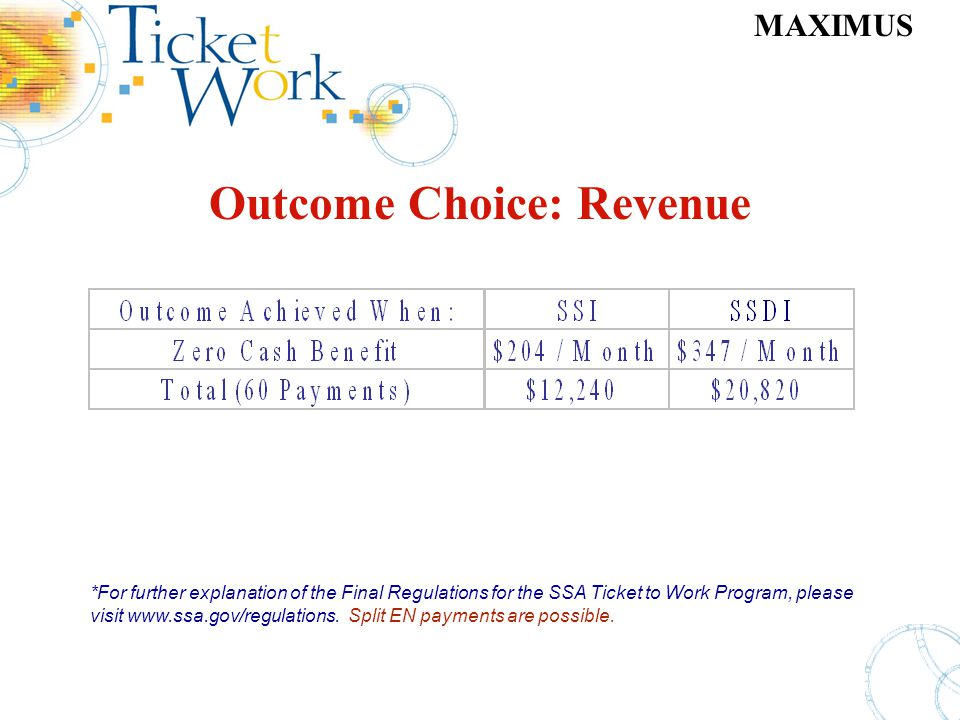 MAXIMUS Outcome Choice: Revenue *For further explanation of the Final Regulations for the SSA Ticket to Work Program, please visit www.ssa.gov/regulat