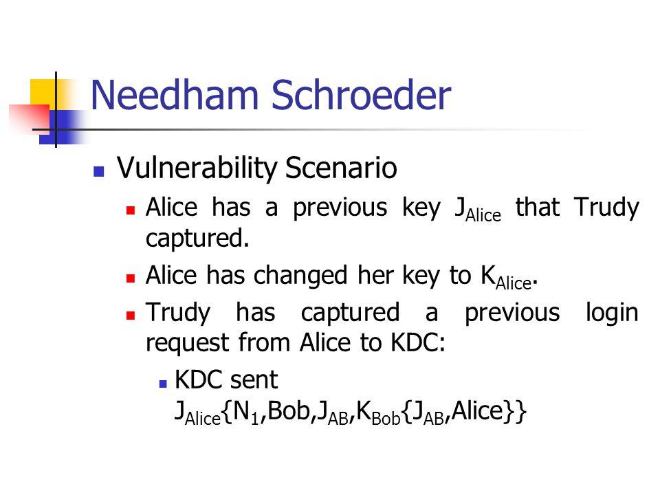 Needham Schroeder Vulnerability Scenario Alice has a previous key J Alice that Trudy captured. Alice has changed her key to K Alice. Trudy has capture