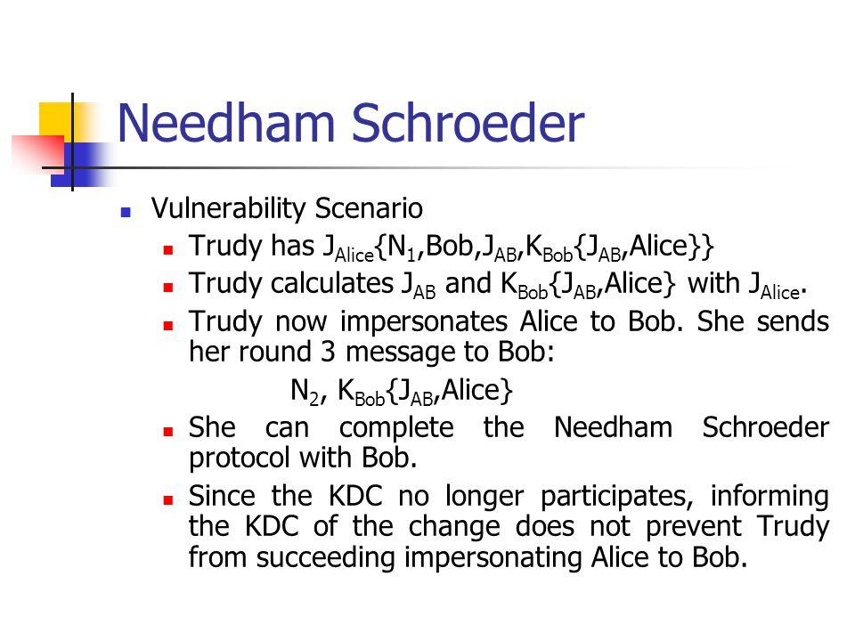 Needham Schroeder Vulnerability Scenario Trudy has J Alice {N 1,Bob,J AB,K Bob {J AB,Alice}} Trudy calculates J AB and K Bob {J AB,Alice} with J Alice
