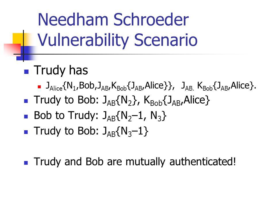 Needham Schroeder Vulnerability Scenario Trudy has J Alice {N 1,Bob,J AB,K Bob {J AB,Alice}}, J AB. K Bob {J AB,Alice}. Trudy to Bob: J AB {N 2 }, K B