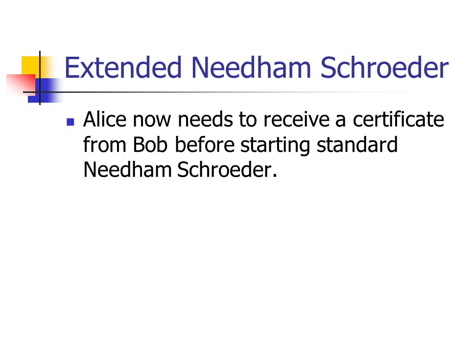 Extended Needham Schroeder Alice now needs to receive a certificate from Bob before starting standard Needham Schroeder.