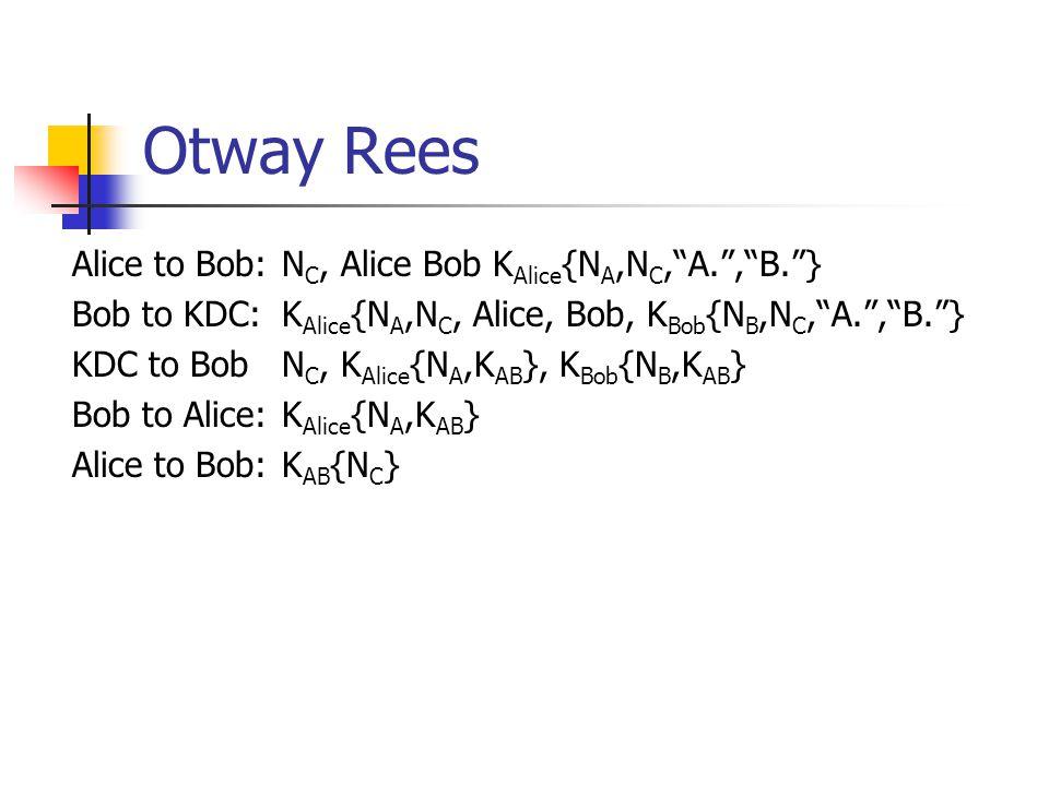 Otway Rees Alice to Bob:N C, Alice Bob K Alice {N A,N C,A.,B.} Bob to KDC:K Alice {N A,N C, Alice, Bob, K Bob {N B,N C,A.,B.} KDC to BobN C, K Alice {
