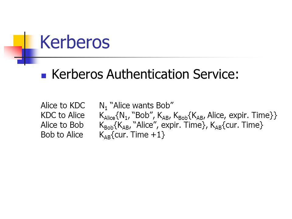 Kerberos Kerberos Authentication Service: Alice to KDCN 1 Alice wants Bob KDC to AliceK Alice {N 1, Bob, K AB, K Bob {K AB, Alice, expir. Time}} Alice
