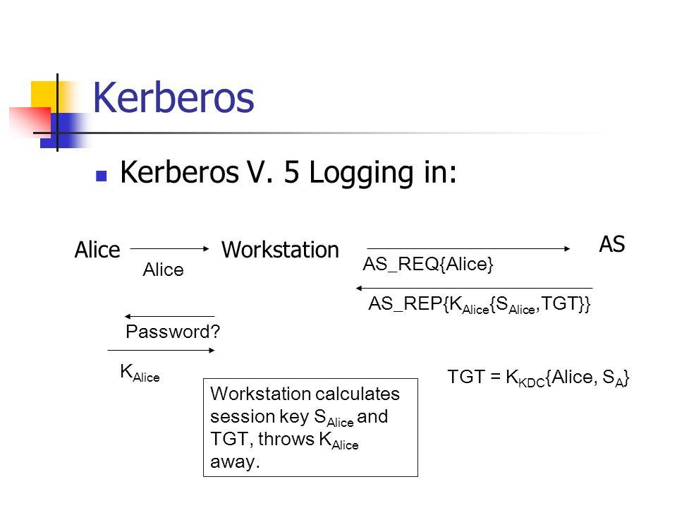 Kerberos Kerberos V. 5 Logging in: AliceWorkstation AS Alice AS_REQ{Alice} AS_REP{K Alice {S Alice,TGT}} Password? K Alice Workstation calculates sess
