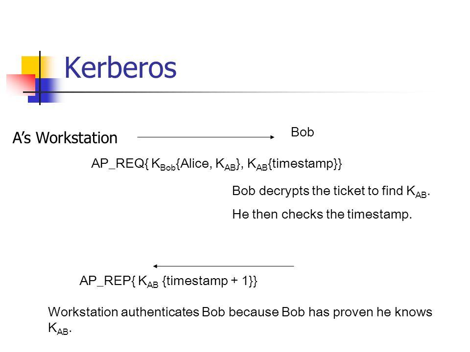 Kerberos As Workstation Bob AP_REQ{ K Bob {Alice, K AB }, K AB {timestamp}} Bob decrypts the ticket to find K AB. He then checks the timestamp. AP_REP
