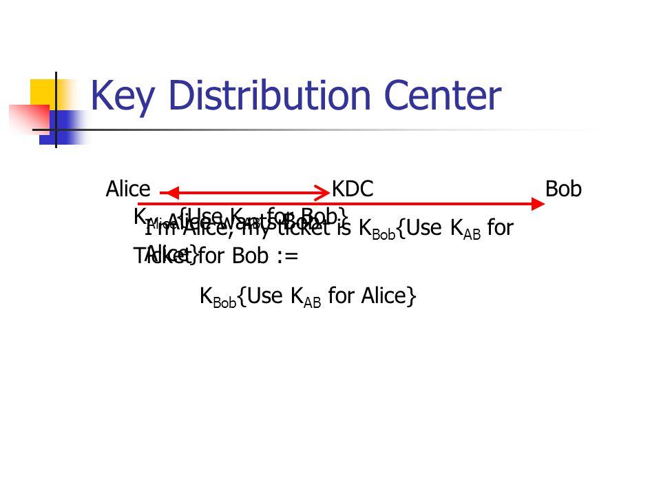 Key Distribution Center Alice KDC Bob Alice wants Bob K Alice {Use K AB for Bob} Ticket for Bob := K Bob {Use K AB for Alice} Im Alice, my ticket is K