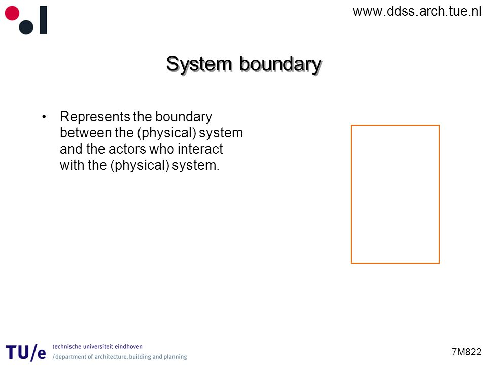 www.ddss.arch.tue.nl 7M822 System boundary Represents the boundary between the (physical) system and the actors who interact with the (physical) syste