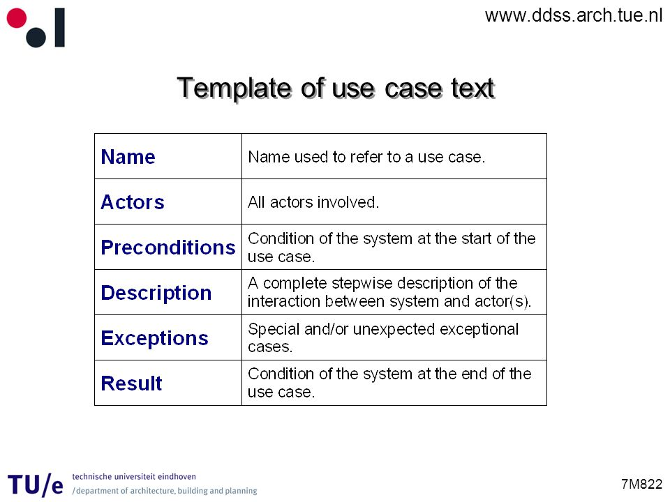 www.ddss.arch.tue.nl 7M822 Template of use case text