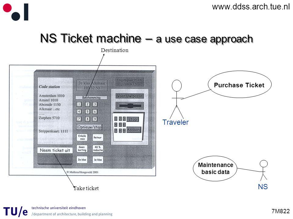 www.ddss.arch.tue.nl 7M822 NS Ticket machine – a use case approach Traveler Purchase Ticket Maintenance basic data NS Take ticket Destination