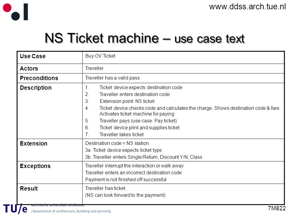 www.ddss.arch.tue.nl 7M822 NS Ticket machine – use case text Use Case Buy OV Ticket Actors Traveller Preconditions Traveller has a valid pass Descript