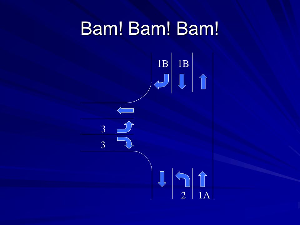 Bam! Bam! Bam! 1A 1B 2 3 3