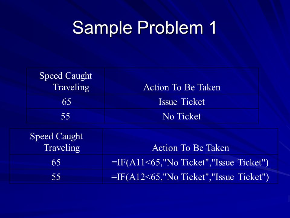 Sample Problem 1 Speed Caught TravelingAction To Be Taken 65Issue Ticket 55No Ticket Speed Caught TravelingAction To Be Taken 65=IF(A11<65, No Ticket , Issue Ticket ) 55=IF(A12<65, No Ticket , Issue Ticket )