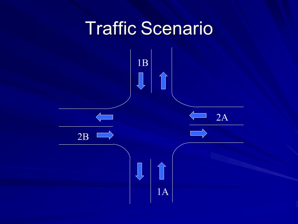 How would you set up the intersection? An exercise in Monday morning quarterbacking