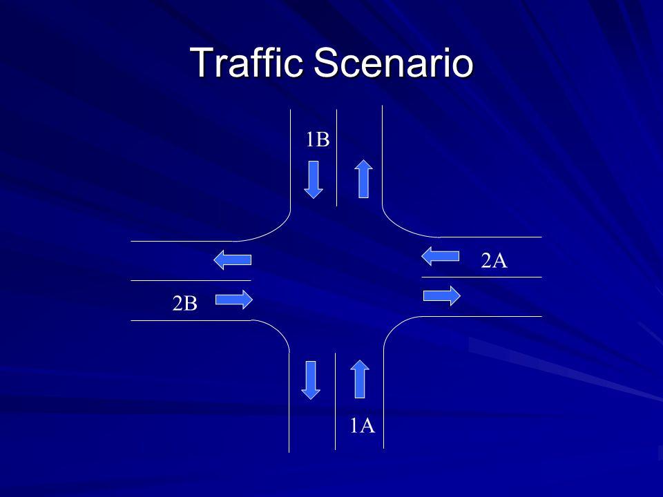 Traffic Scenario 1A 2B 2A 1B