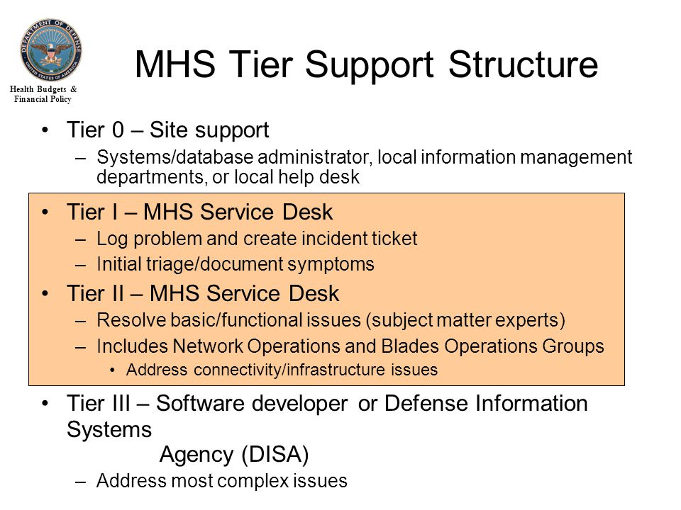 Health Budgets & Financial Policy MHS Tier Support Structure Tier 0 – Site support –Systems/database administrator, local information management departments, or local help desk Tier I – MHS Service Desk –Log problem and create incident ticket –Initial triage/document symptoms Tier II – MHS Service Desk –Resolve basic/functional issues (subject matter experts) –Includes Network Operations and Blades Operations Groups Address connectivity/infrastructure issues Tier III – Software developer or Defense Information Systems Agency (DISA) –Address most complex issues