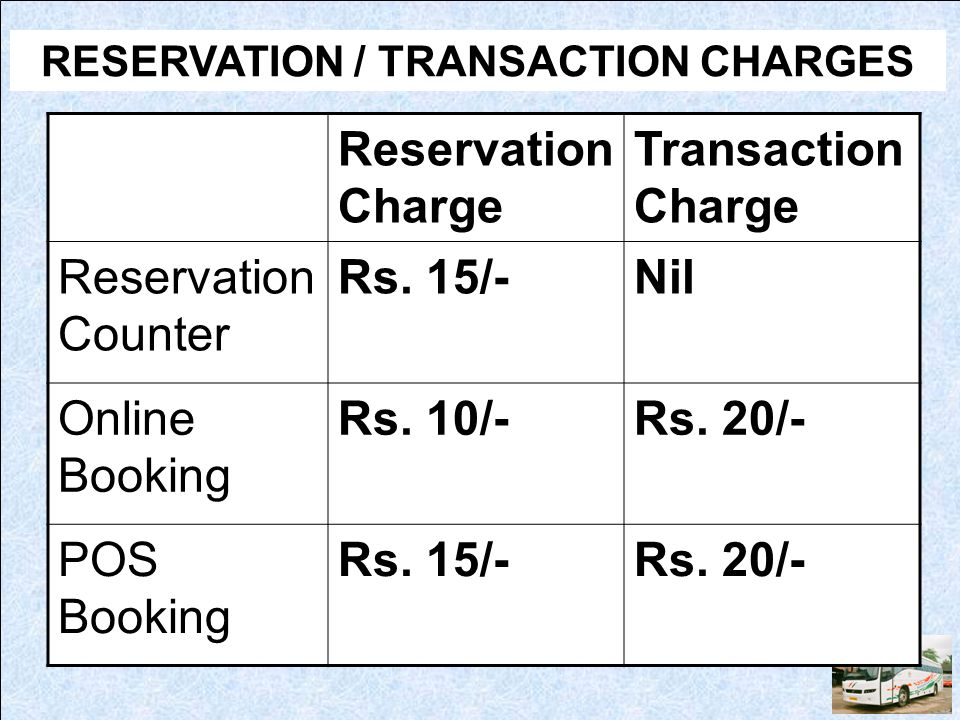 RESERVATION / TRANSACTION CHARGES Reservation Charge Transaction Charge Reservation Counter Rs. 15/-Nil Online Booking Rs. 10/-Rs. 20/- POS Booking Rs