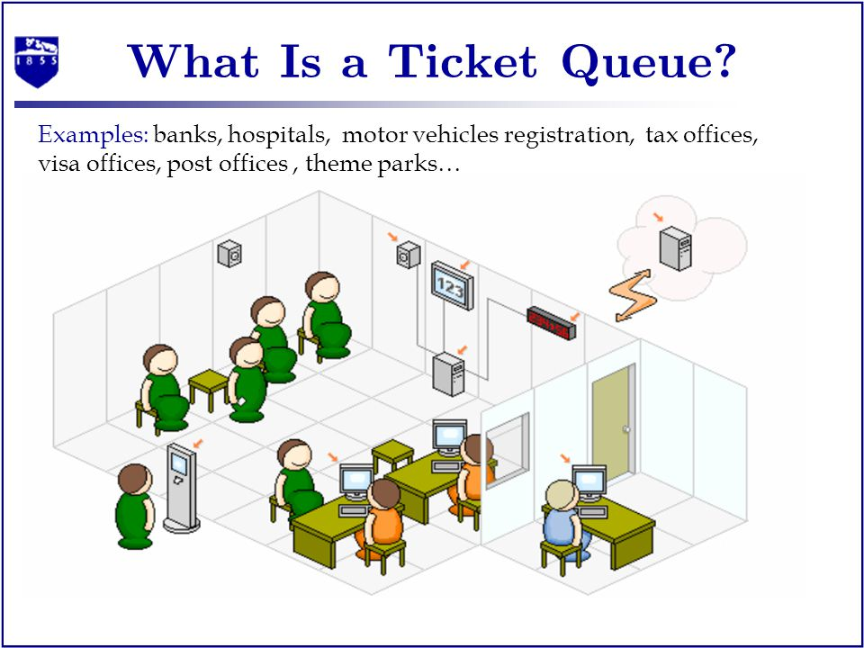 Characteristics of Ticket Queues For customers: –Reduce stress level in a calm environment –Less anxiety on defending my position in the line –More productive use of waiting time –Better security, privacy For service provider: –Improve customer satisfaction, more loyal customers –Attract more business, increase market share –Reduce staff stress level and increase their efficiency –Collect business intelligence –Making dynamic decisions on staffing levels, customer routing However, –customers natural tendency is to assume all positions are real customers, ignore the possibility that some have balked –Balking customers create empty queueing positions – underutilization of service capacity