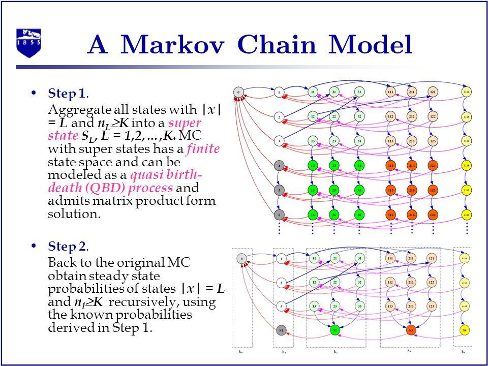 A Markov Chain Model Step 1.