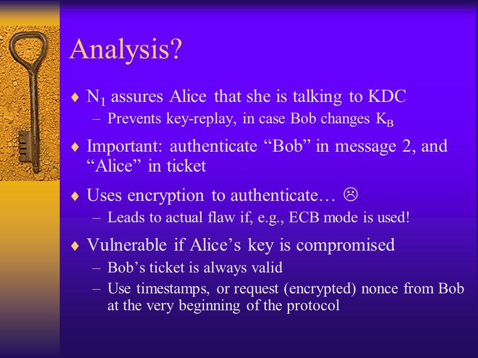 Analysis.