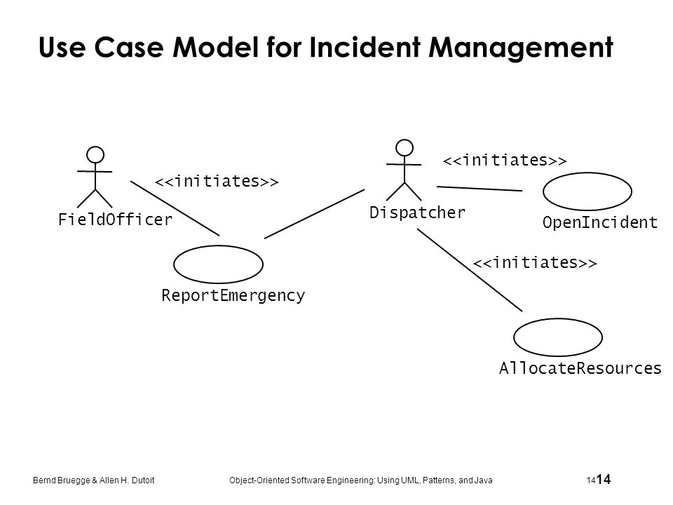 14 Bernd Bruegge & Allen H. Dutoit Object-Oriented Software Engineering: Using UML, Patterns, and Java 14 Use Case Model for Incident Management Repor