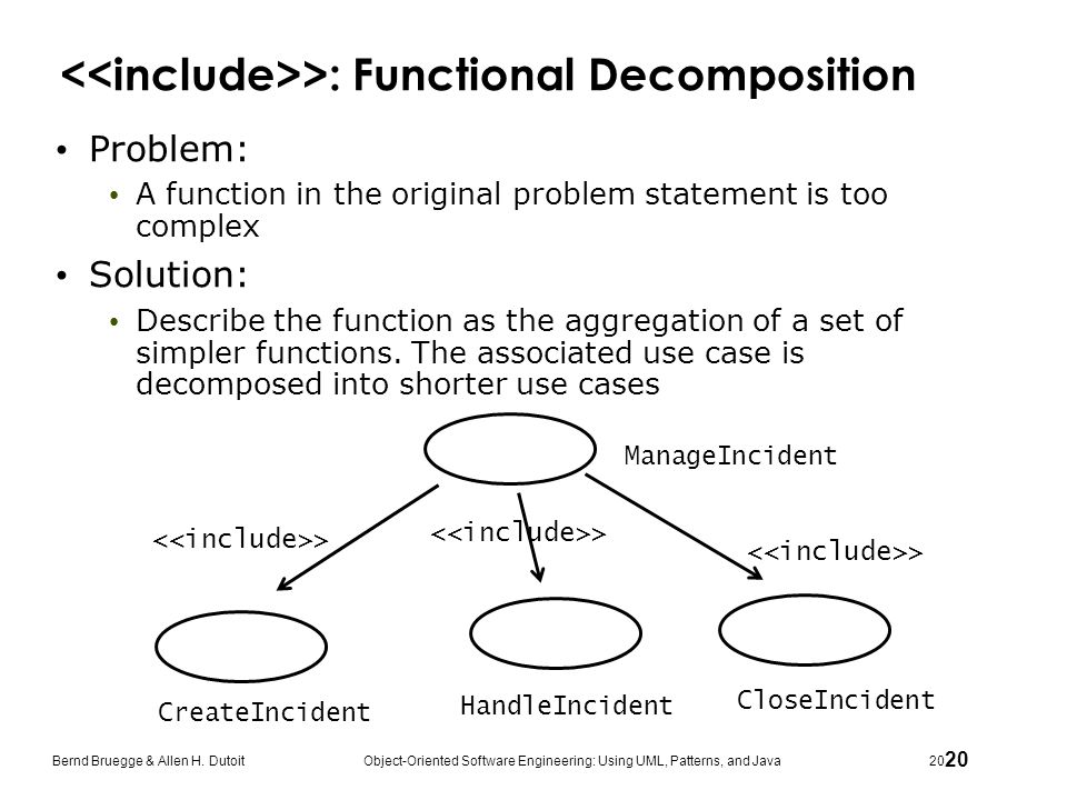 20 Bernd Bruegge & Allen H. Dutoit Object-Oriented Software Engineering: Using UML, Patterns, and Java 20 >: Functional Decomposition Problem: A funct