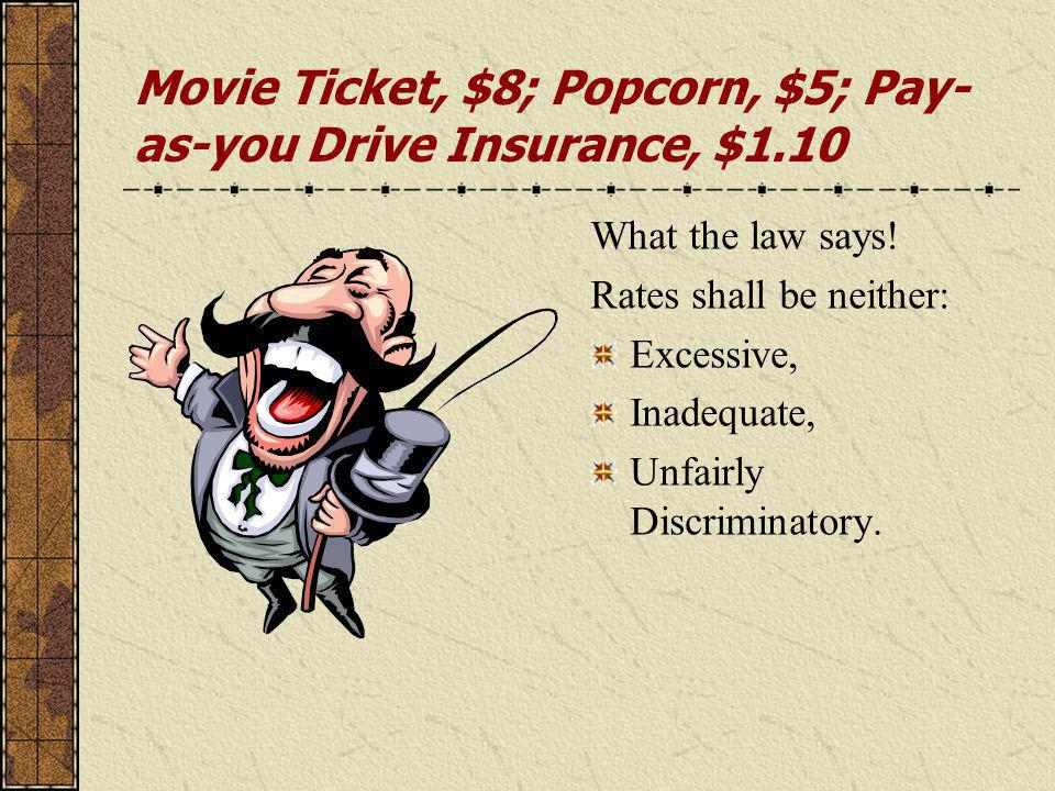 Movie Ticket, $8; Popcorn, $5; Pay- as-you Drive Insurance, $1.10 What the law says.