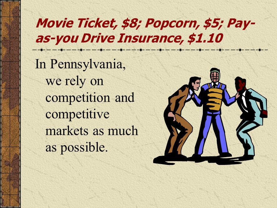 Movie Ticket, $8; Popcorn, $5; Pay- as-you Drive Insurance, $1.10 Competitive markets require, among other things: Many buyers and sellers Freedom of entry and exit for both buyers and sellers No one buyer or seller sufficiently large to affect the price