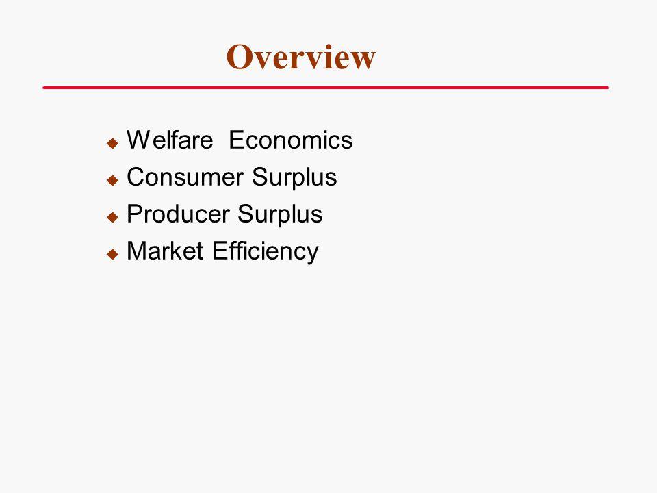 D 6 $10 $9 $8 $7 $6 54321 Total Consumer Benefits P Q