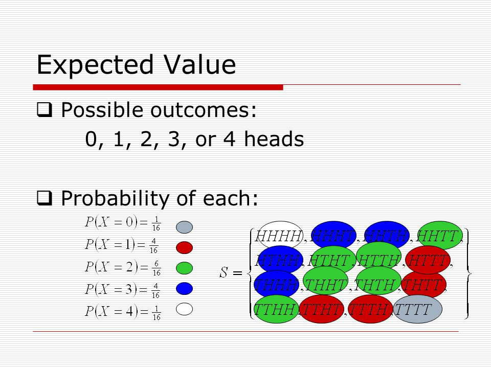 Expected Value Possible outcomes: 0, 1, 2, 3, or 4 heads Probability of each: