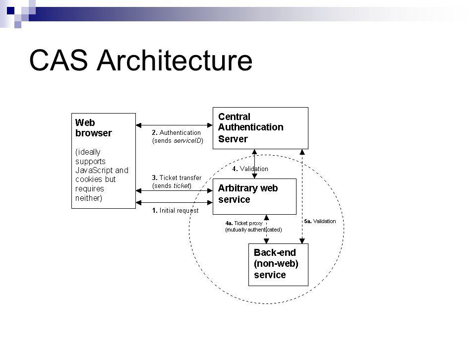 CAS Architecture
