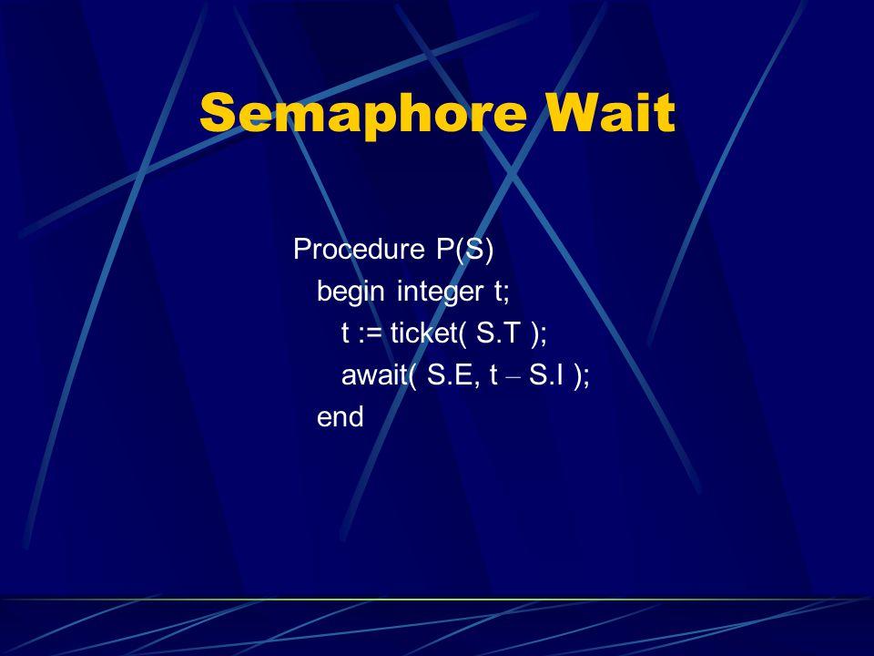 Semaphore Wait Procedure P(S) begin integer t; t := ticket( S.T ); await( S.E, t – S.I ); end