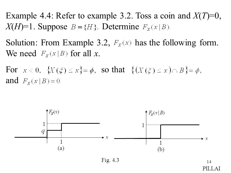 14 Fig. 4.3 (a) 1 1 (b) 1 1 Example 4.4: Refer to example 3.2. Toss a coin and X(T)=0, X(H)=1. Suppose Determine Solution: From Example 3.2, has the f