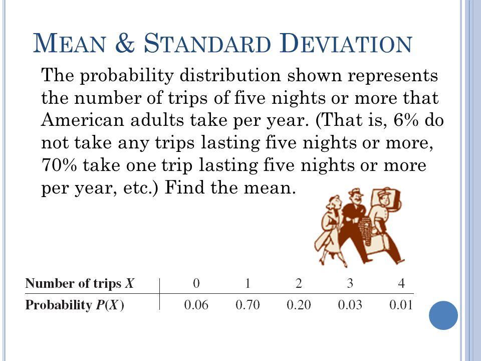 The probability distribution shown represents the number of trips of five nights or more that American adults take per year. (That is, 6% do not take