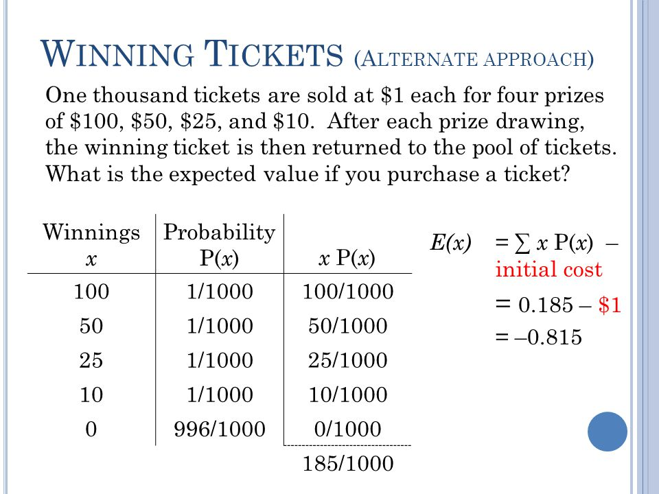 W INNING T ICKETS (A LTERNATE APPROACH ) One thousand tickets are sold at $1 each for four prizes of $100, $50, $25, and $10. After each prize drawing